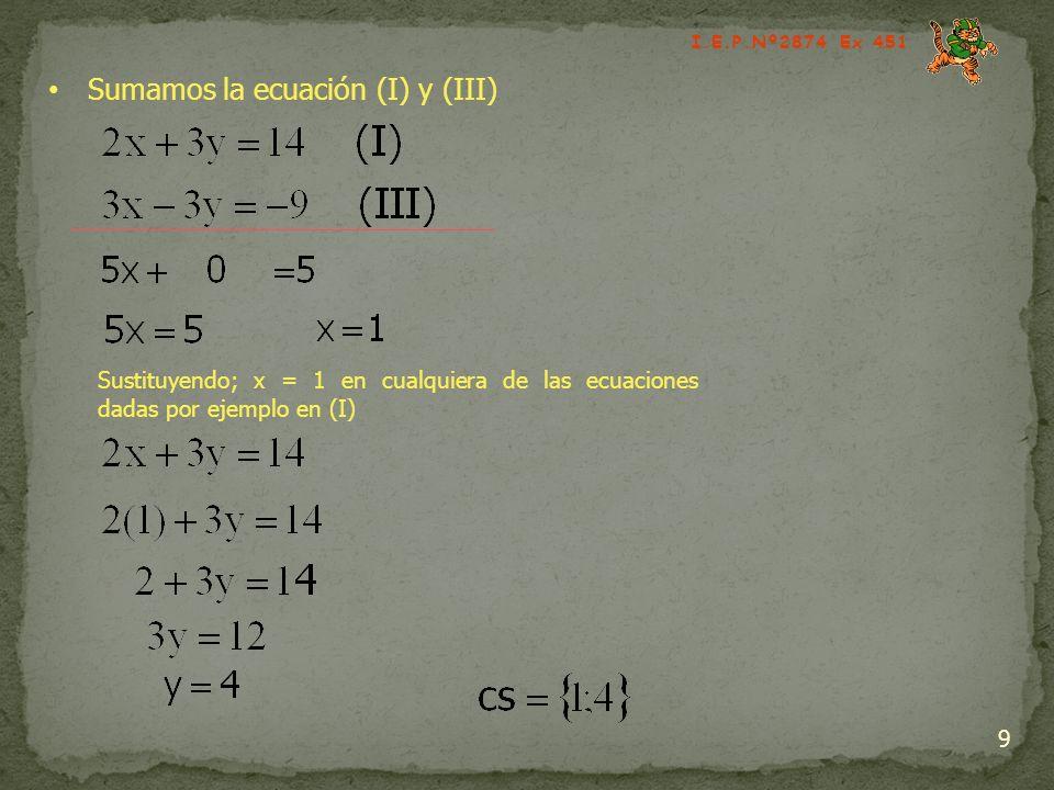 Sumamos la ecuación (I) y (III)