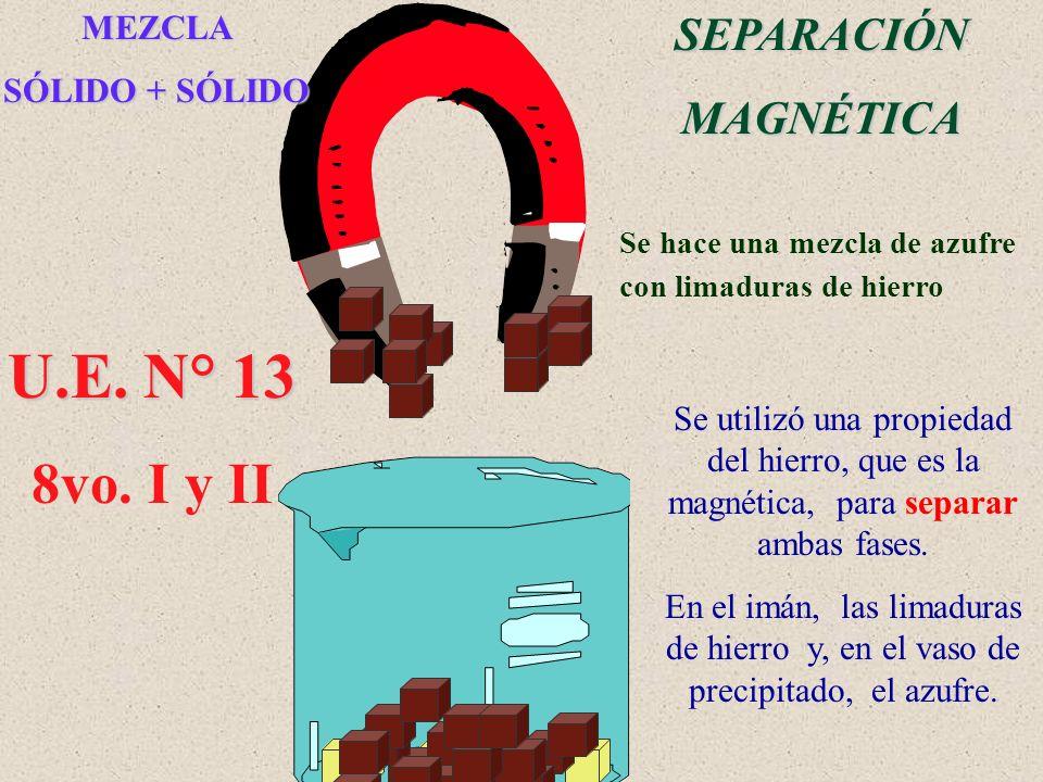 U.E. N° 13 8vo. I y II SEPARACIÓN MAGNÉTICA MEZCLA SÓLIDO + SÓLIDO