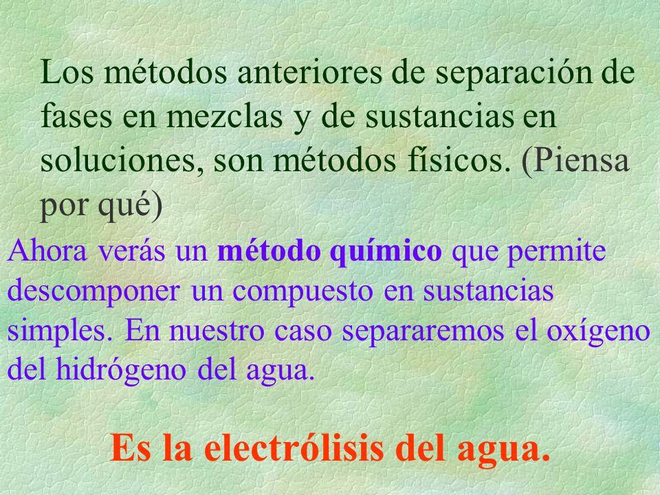 Es la electrólisis del agua.