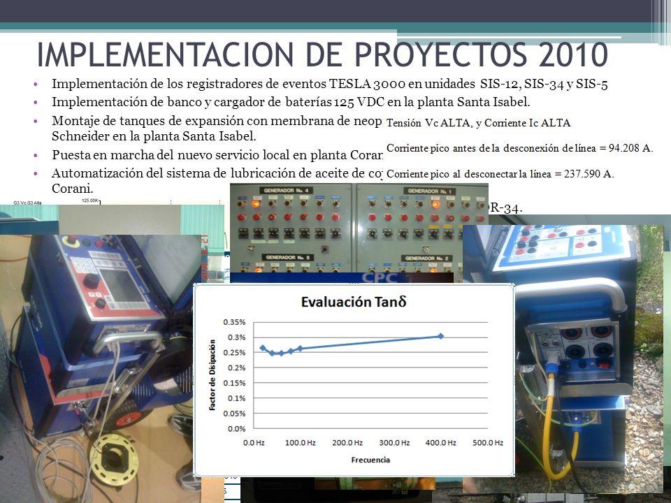 IMPLEMENTACION DE PROYECTOS 2010