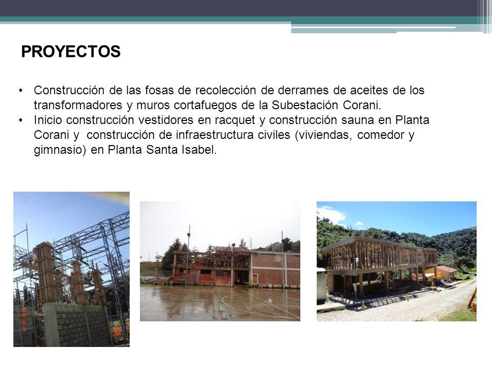 PROYECTOS Construcción de las fosas de recolección de derrames de aceites de los transformadores y muros cortafuegos de la Subestación Corani.