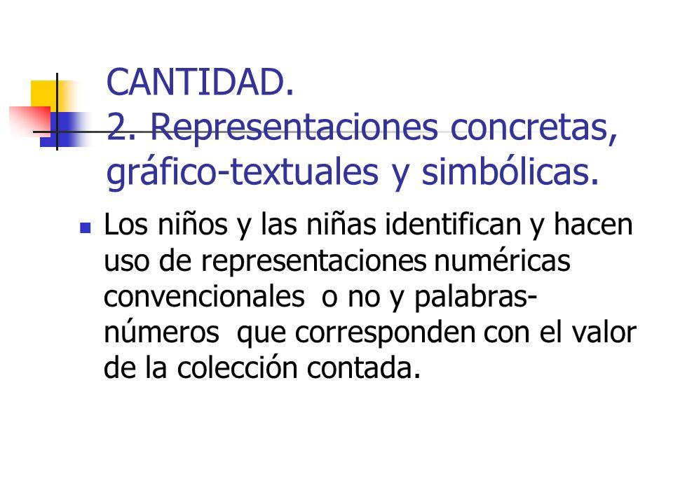 CANTIDAD. 2. Representaciones concretas, gráfico-textuales y simbólicas.
