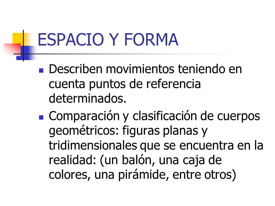 ESPACIO Y FORMA Describen movimientos teniendo en cuenta puntos de referencia determinados.