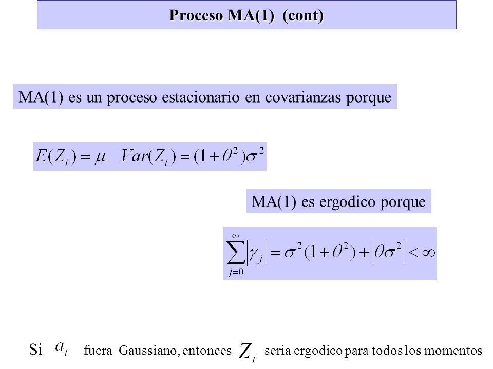 Proceso MA(1) (cont) MA(1) es un proceso estacionario en covarianzas porque. MA(1) es ergodico porque.