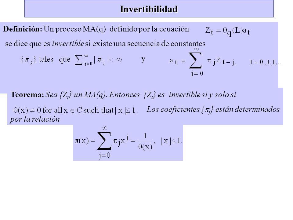 Invertibilidad Definición: Un proceso MA(q) definido por la ecuación