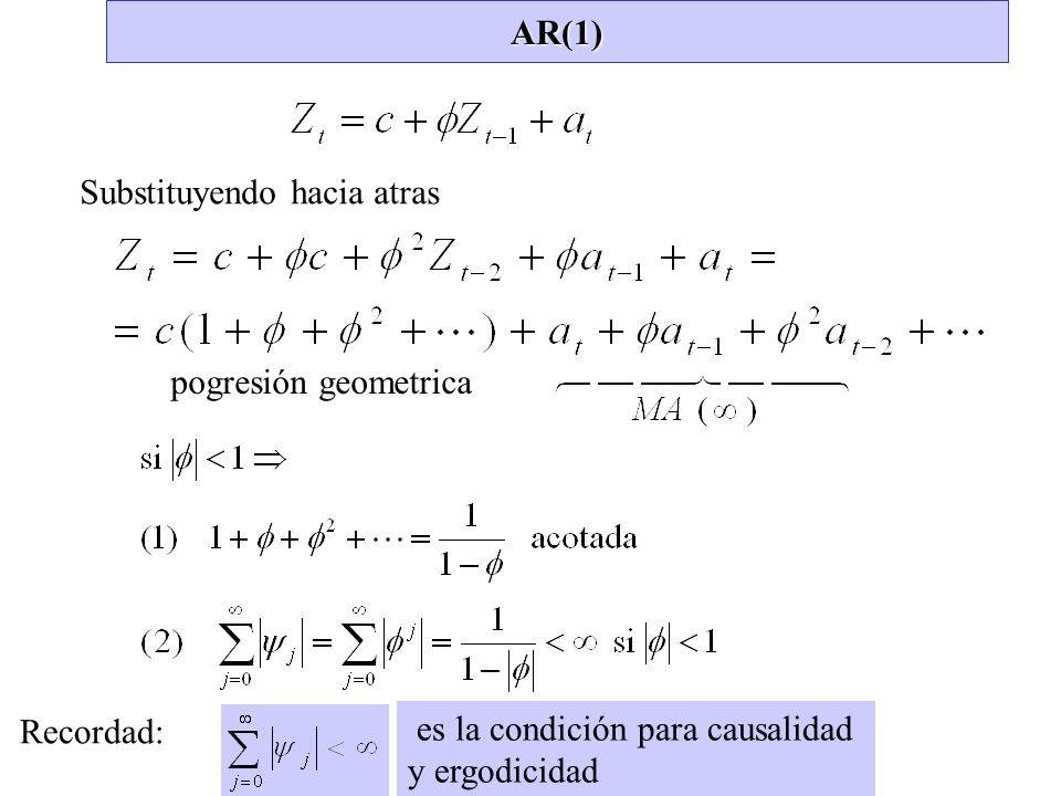 AR(1) Substituyendo hacia atras. pogresión geometrica. Recordad: es la condición para causalidad.