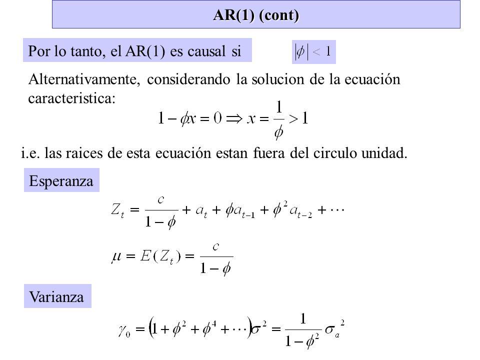 AR(1) (cont) Por lo tanto, el AR(1) es causal si. Alternativamente, considerando la solucion de la ecuación.