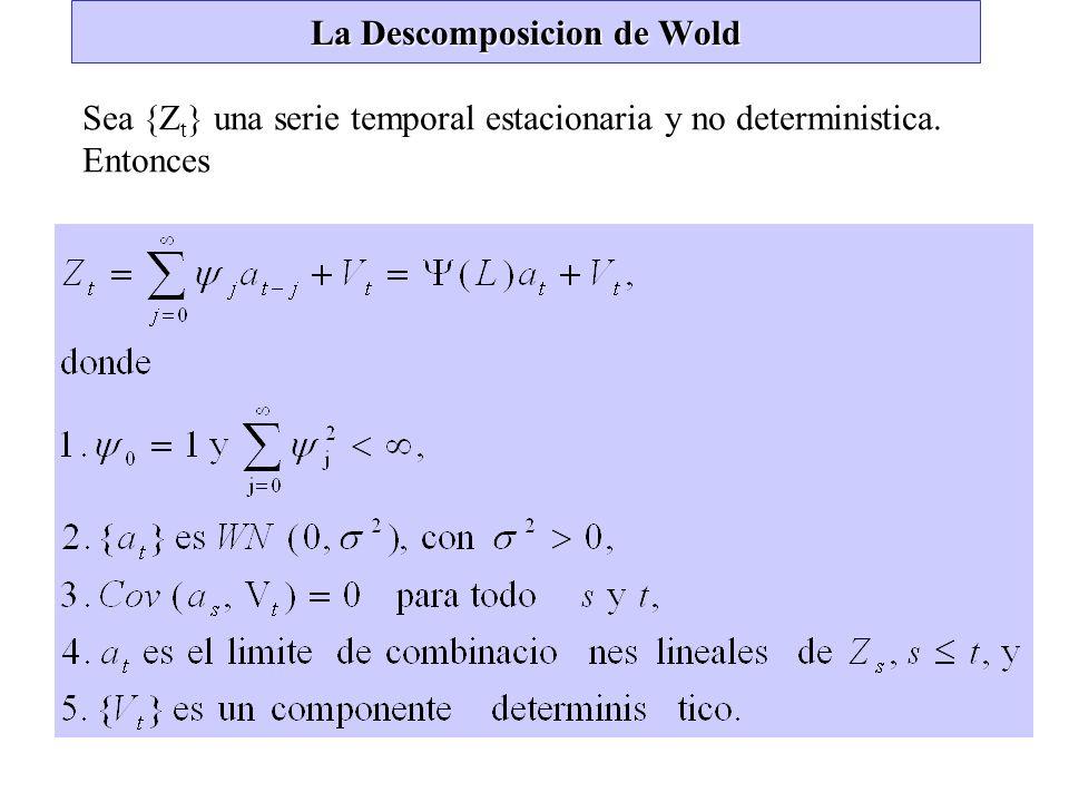 La Descomposicion de Wold