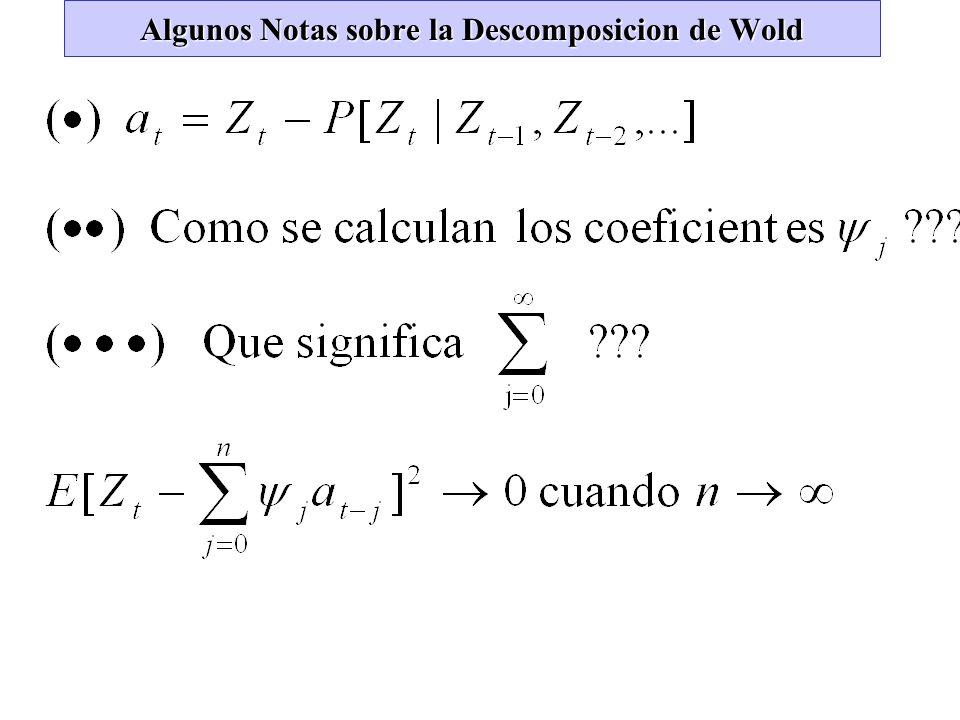 Algunos Notas sobre la Descomposicion de Wold