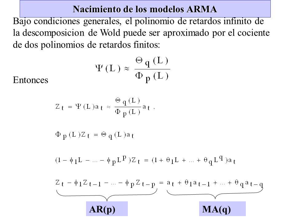 Nacimiento de los modelos ARMA