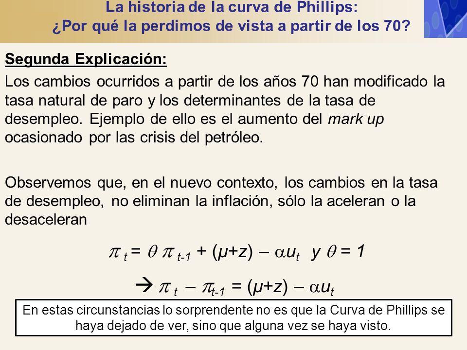  t =   t-1 + (µ+z) – ut y  = 1