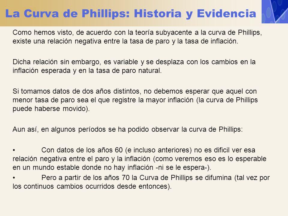 La Curva de Phillips: Historia y Evidencia
