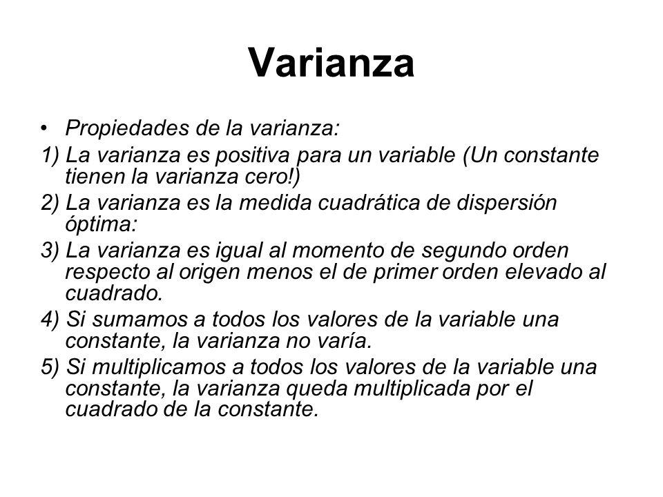 Varianza Propiedades de la varianza:
