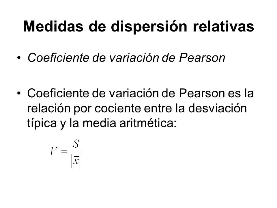 Medidas de dispersión relativas