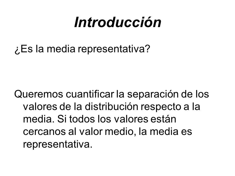 Introducción ¿Es la media representativa