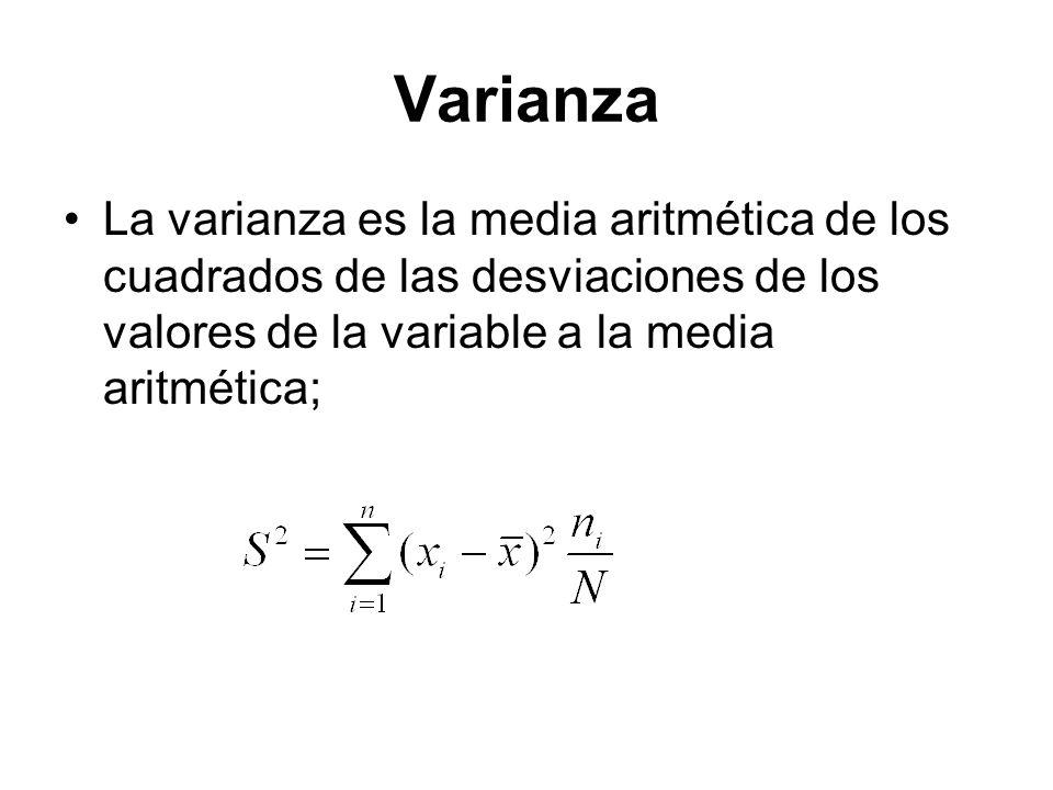 Varianza La varianza es la media aritmética de los cuadrados de las desviaciones de los valores de la variable a la media aritmética;