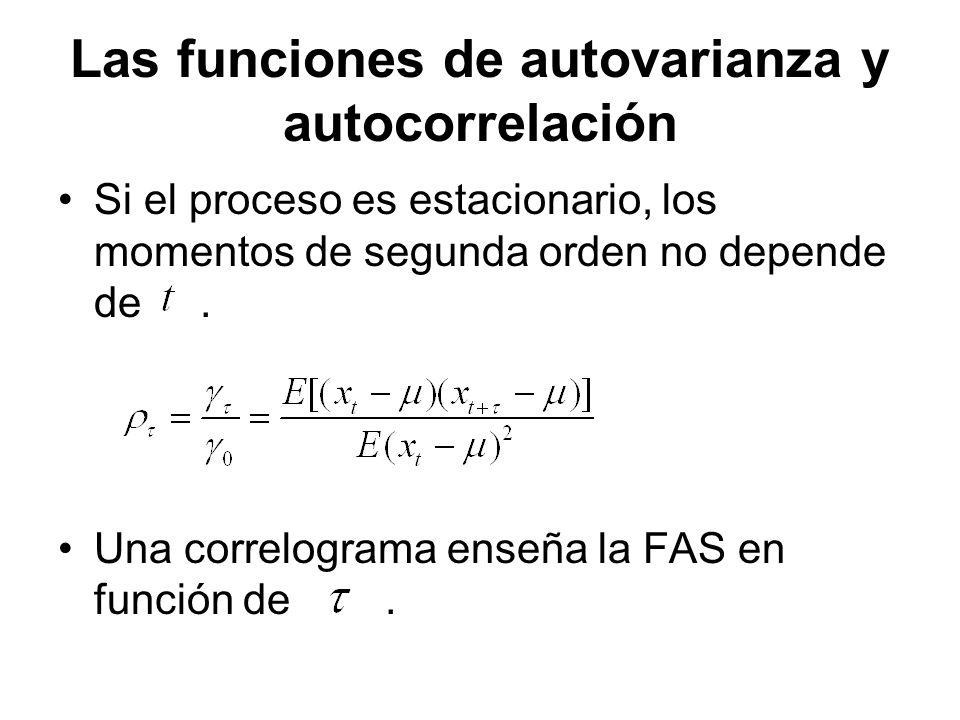 Las funciones de autovarianza y autocorrelación