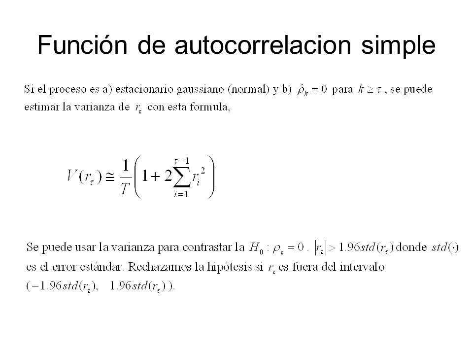 Función de autocorrelacion simple