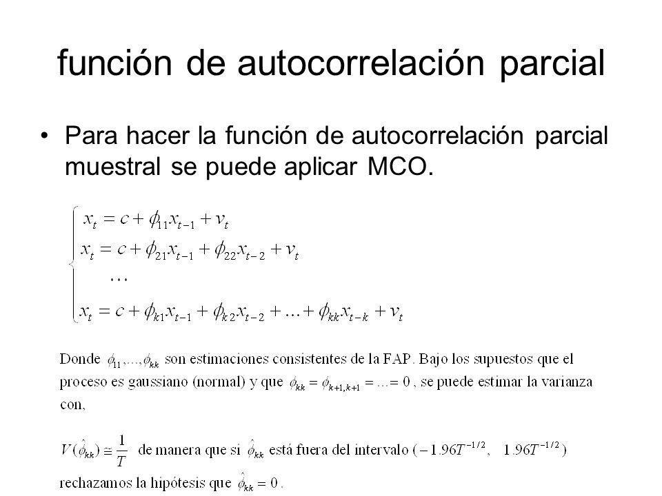 función de autocorrelación parcial