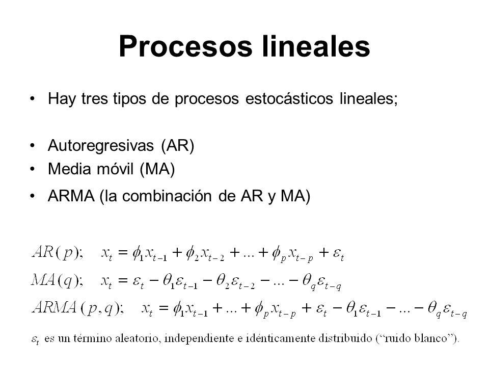 Procesos lineales Hay tres tipos de procesos estocásticos lineales;