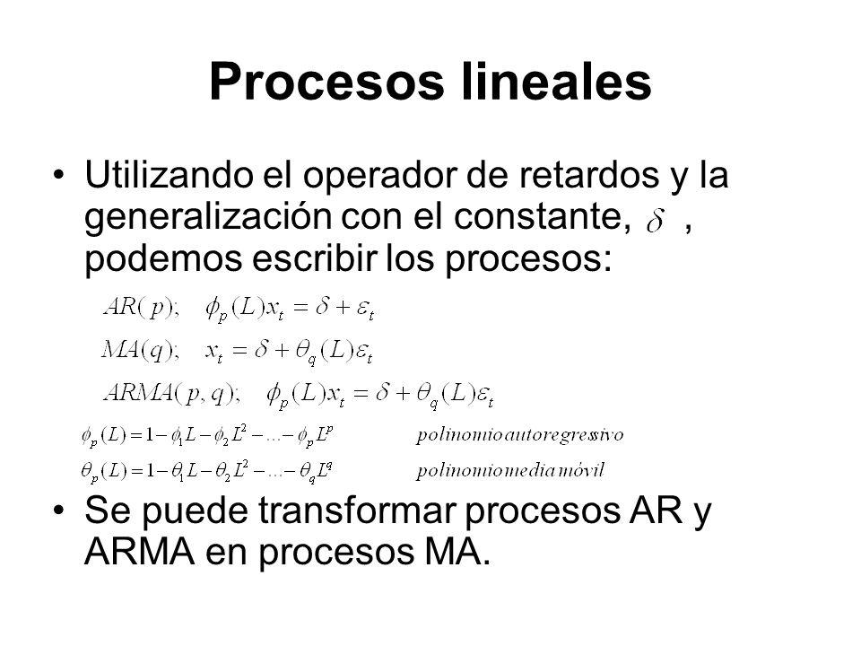 Procesos lineales Utilizando el operador de retardos y la generalización con el constante, , podemos escribir los procesos: