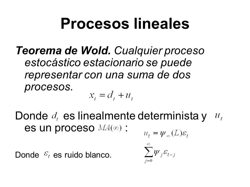Procesos lineales Teorema de Wold. Cualquier proceso estocástico estacionario se puede representar con una suma de dos procesos.