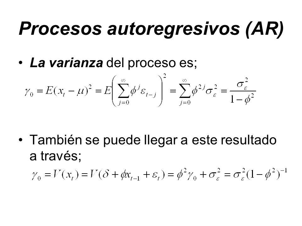 Procesos autoregresivos (AR)