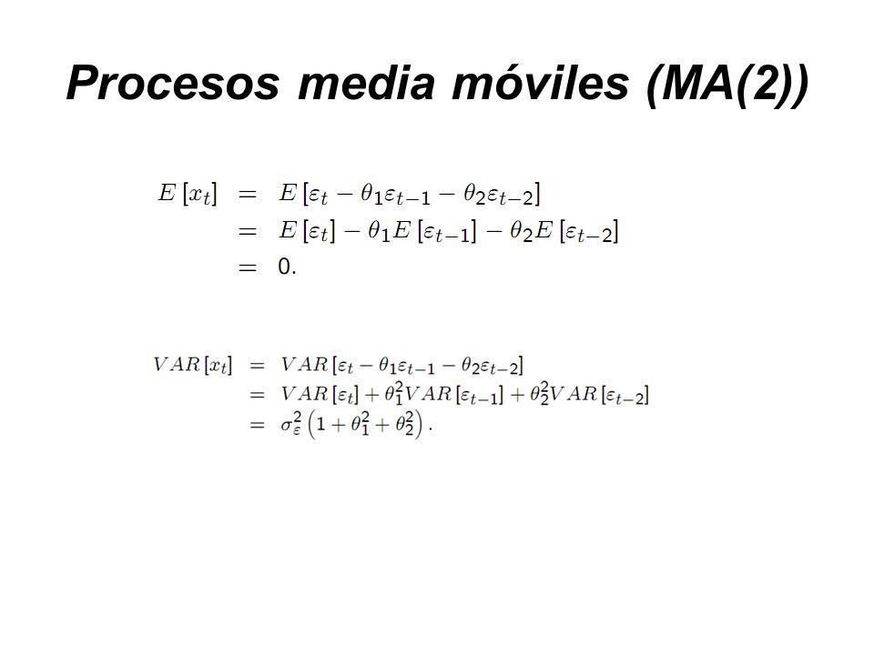 Procesos media móviles (MA(2))