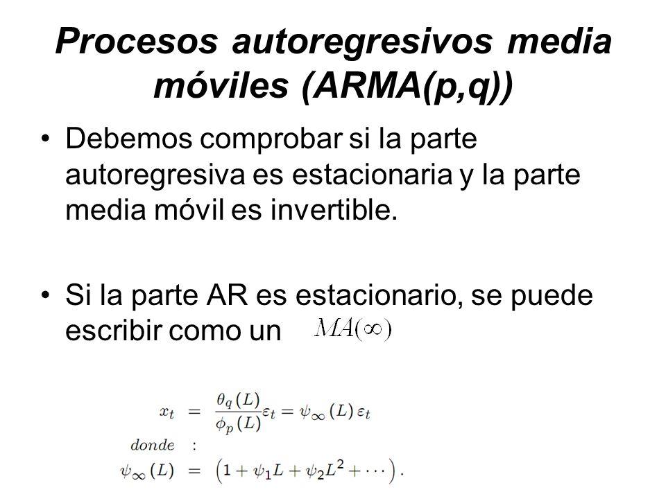 Procesos autoregresivos media móviles (ARMA(p,q))