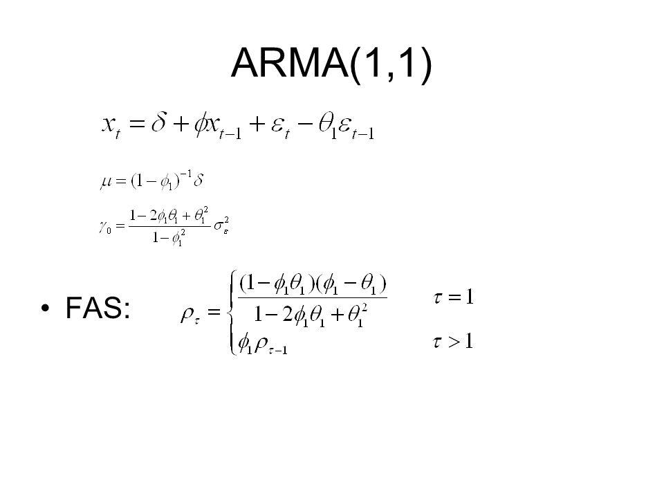 ARMA(1,1) FAS: