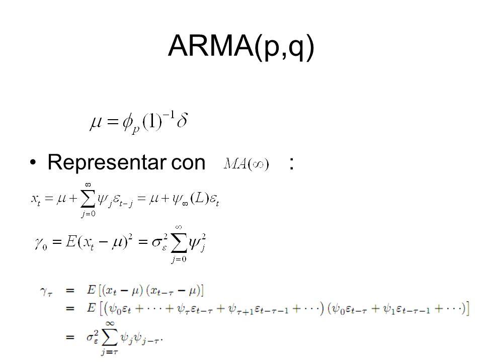 ARMA(p,q) Representar con :