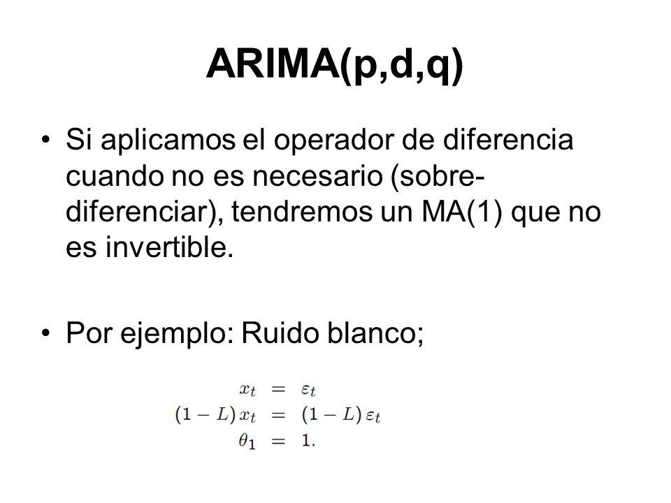 ARIMA(p,d,q) Si aplicamos el operador de diferencia cuando no es necesario (sobre-diferenciar), tendremos un MA(1) que no es invertible.