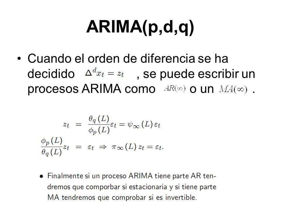 ARIMA(p,d,q) Cuando el orden de diferencia se ha decidido , se puede escribir un procesos ARIMA como o un .