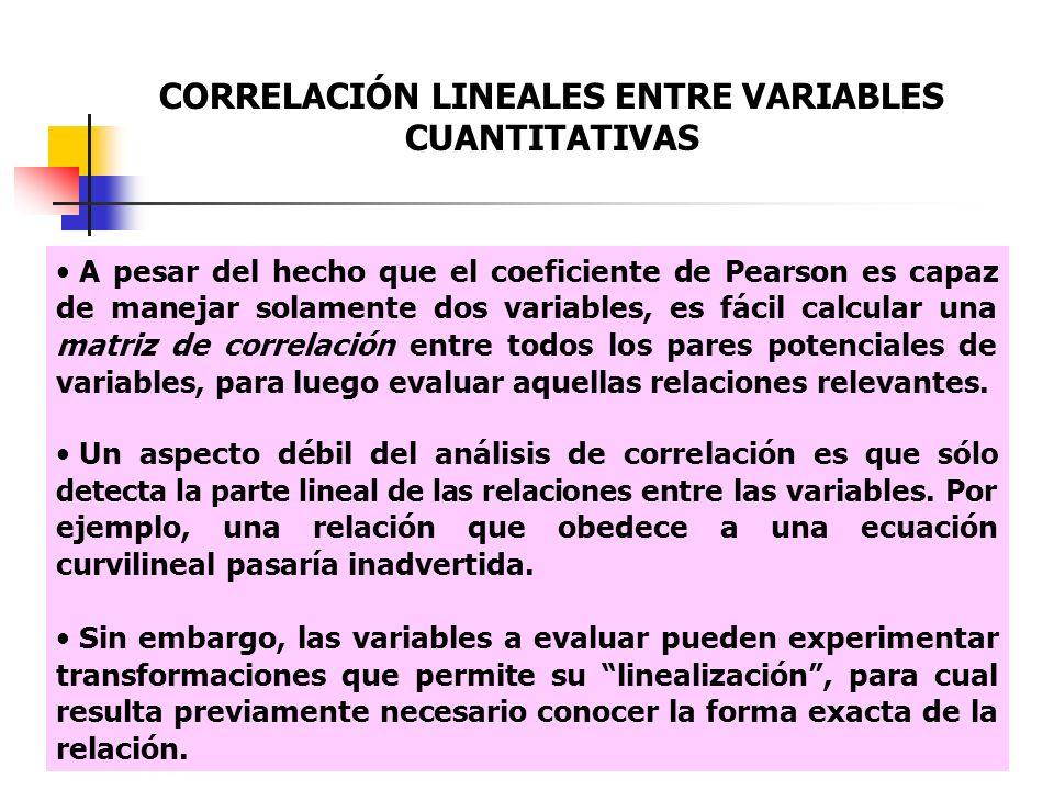 CORRELACIÓN LINEALES ENTRE VARIABLES CUANTITATIVAS