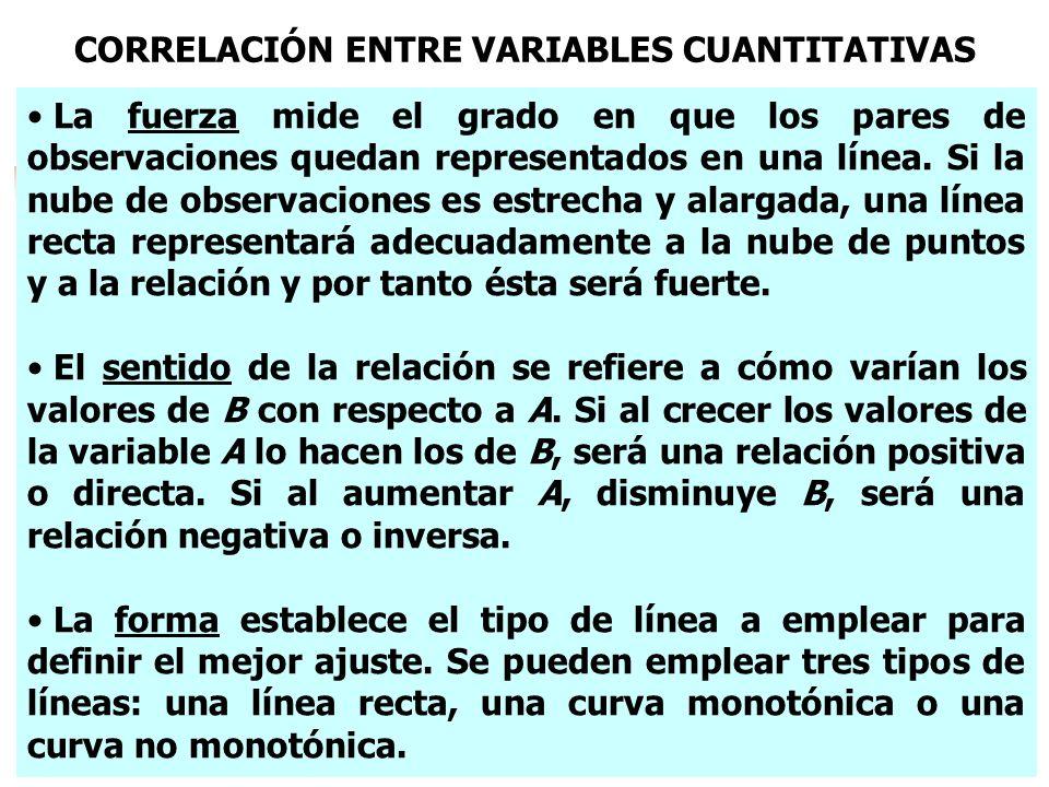 CORRELACIÓN ENTRE VARIABLES CUANTITATIVAS