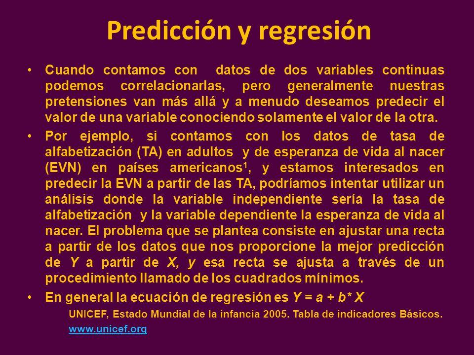 Predicción y regresión