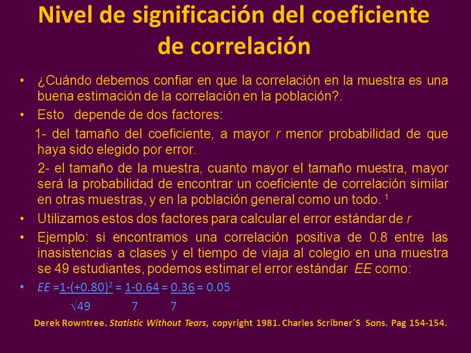 Nivel de significación del coeficiente de correlación