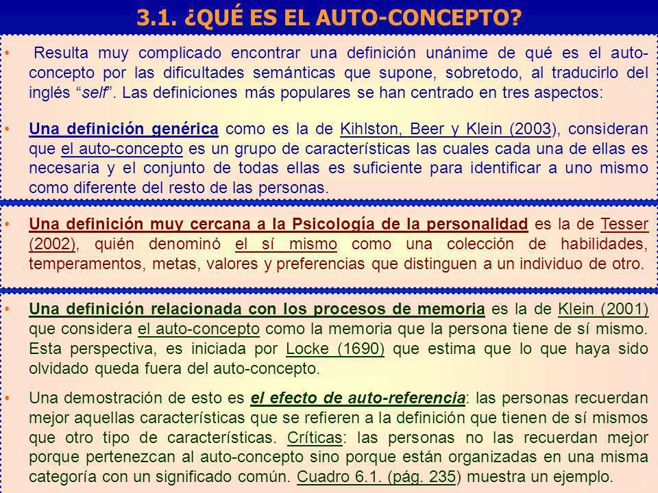 3.1. ¿QUÉ ES EL AUTO-CONCEPTO