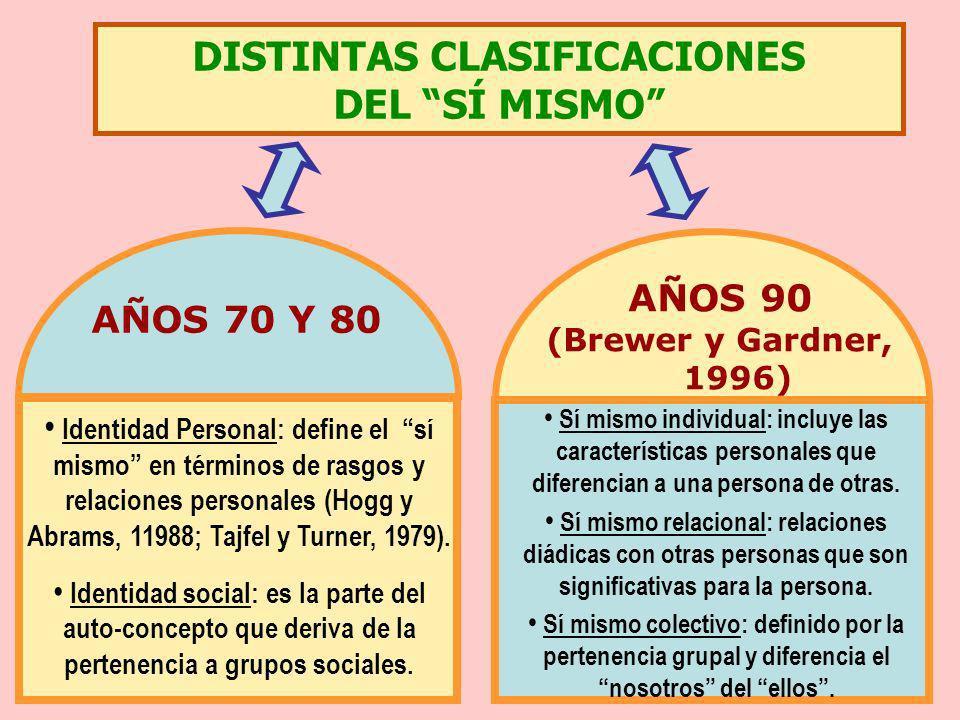 DISTINTAS CLASIFICACIONES