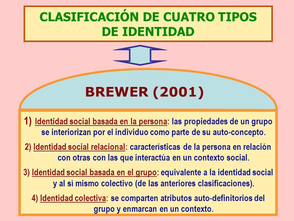 CLASIFICACIÓN DE CUATRO TIPOS
