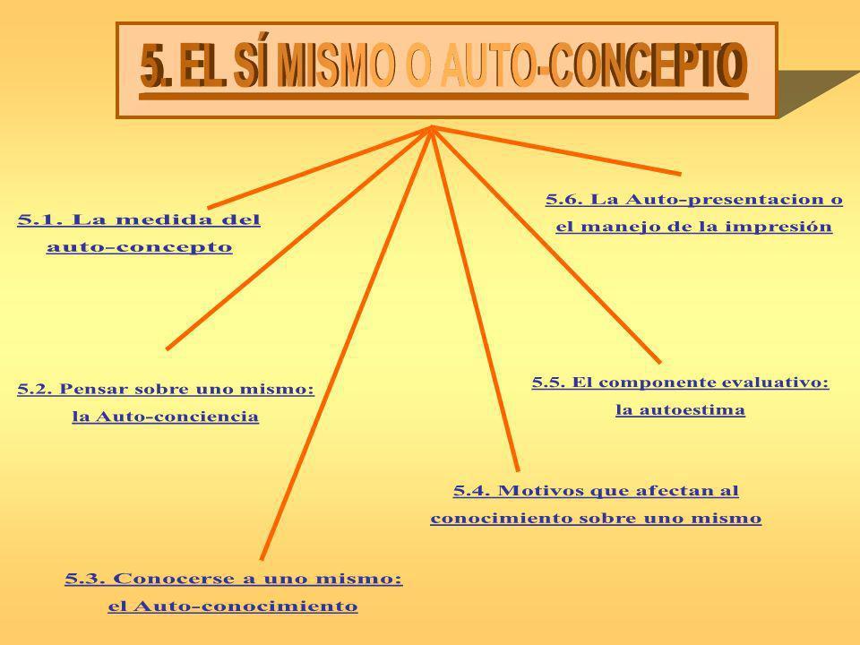 5. EL SÍ MISMO O AUTO-CONCEPTO