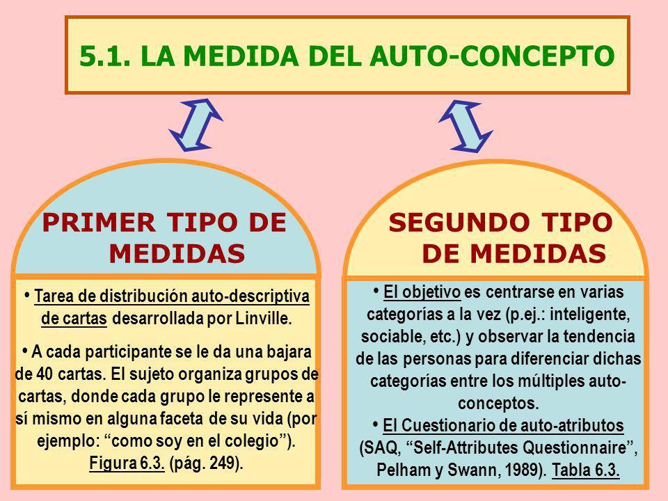 5.1. LA MEDIDA DEL AUTO-CONCEPTO SEGUNDO TIPO DE MEDIDAS