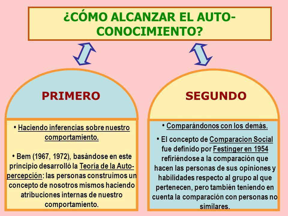 ¿CÓMO ALCANZAR EL AUTO- CONOCIMIENTO