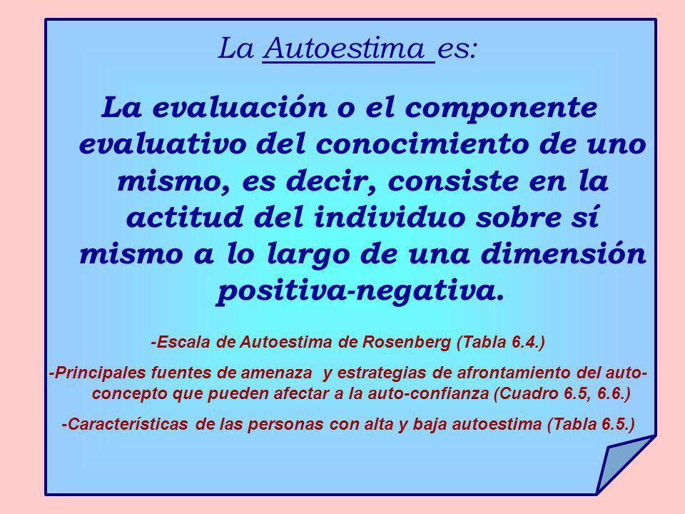 -Escala de Autoestima de Rosenberg (Tabla 6.4.)