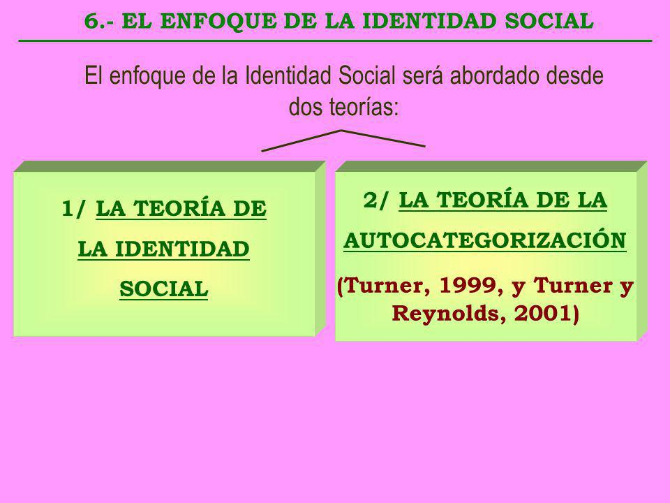 El enfoque de la Identidad Social será abordado desde dos teorías: