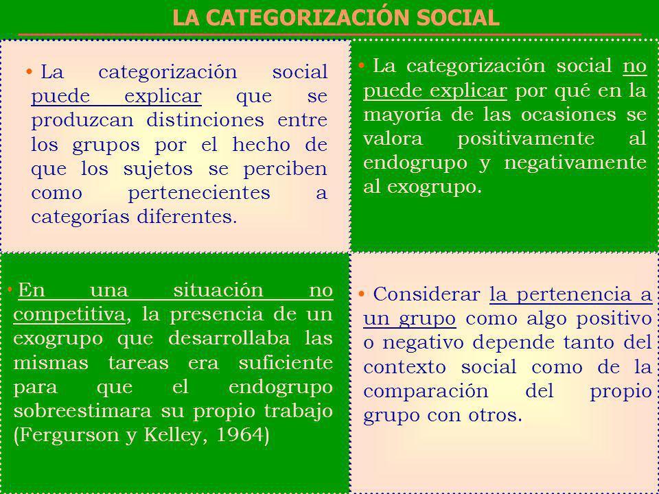 LA CATEGORIZACIÓN SOCIAL
