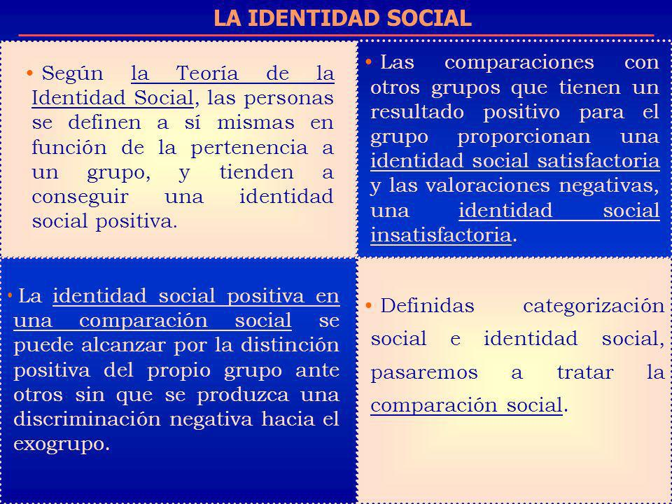 LA IDENTIDAD SOCIAL Factores que influyen en la toma de decisiones: Elaboración y validación de un cuestionario.