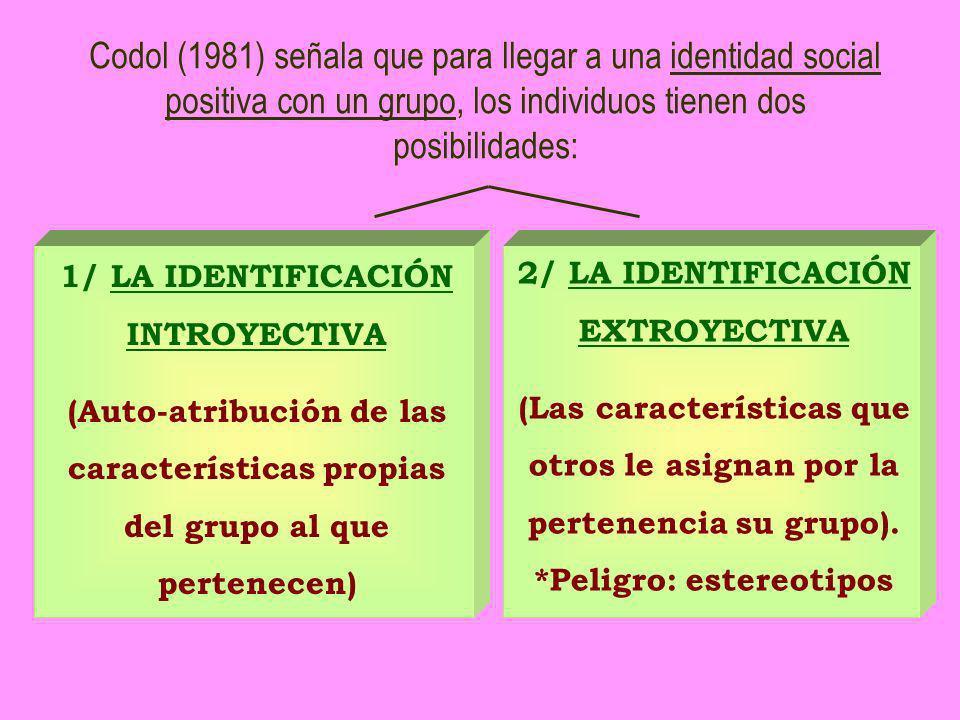 1/ LA IDENTIFICACIÓN INTROYECTIVA 2/ LA IDENTIFICACIÓN EXTROYECTIVA