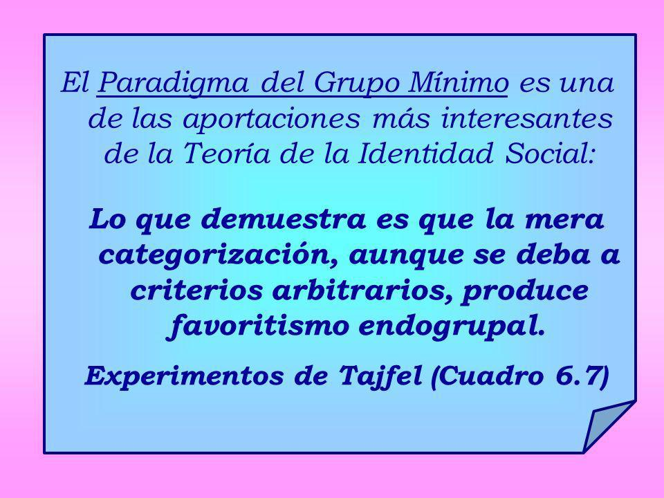Experimentos de Tajfel (Cuadro 6.7)