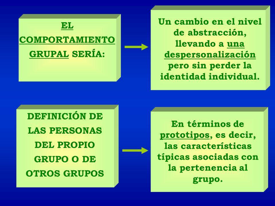 EL COMPORTAMIENTO GRUPAL SERÍA: